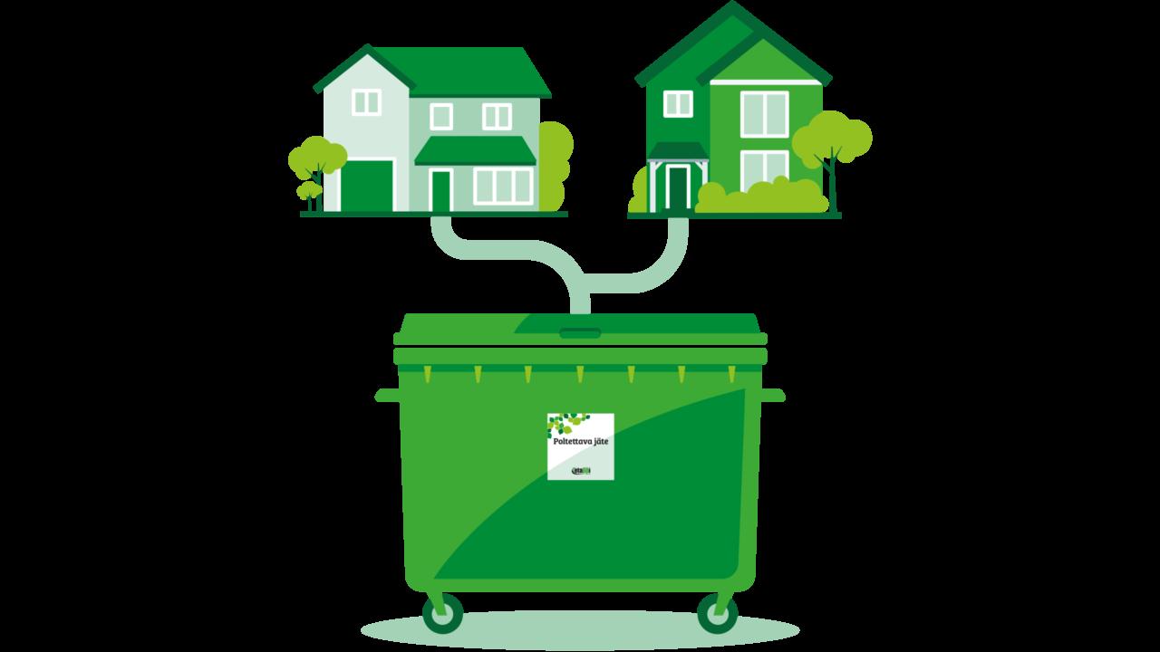 Jätekimppapiirros, jossa kaksi eri taloa käyttävät samaa jäteastiaa.